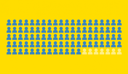 Svenskarnas internetvanor 2016